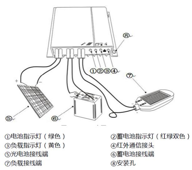 太阳能路灯系统接线示意图
