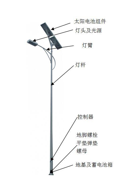 郑州太阳能LED道路灯6米30W型号安装