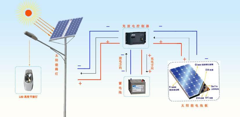 郑州路灯厂家安装蓄电池