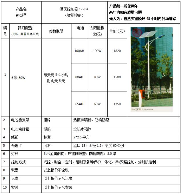 河南省郑州市6米30W太阳能路灯价格报价